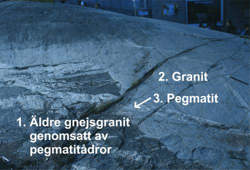 Relativ alder som dateres av bergarter